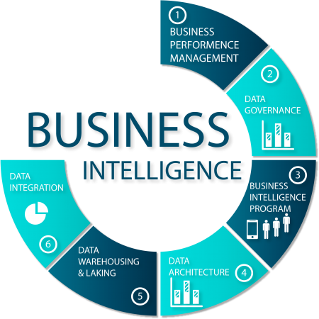 diagram business intelligence