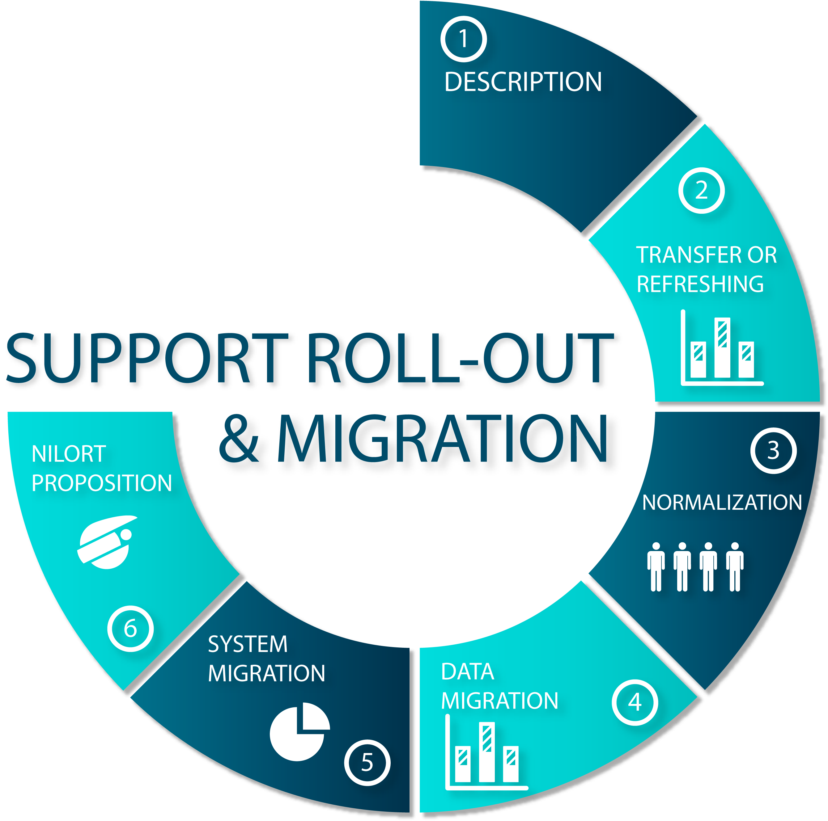 support roll-out diagram